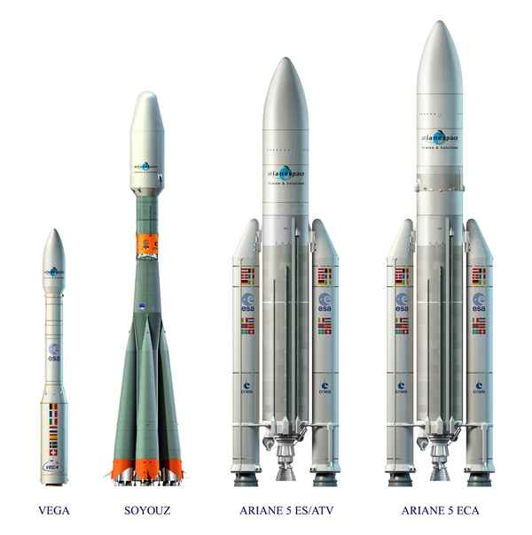 Famille des lanceurs Vega, Soyouz et Ariane 5 ; © CNES/D.Ducros, 2008